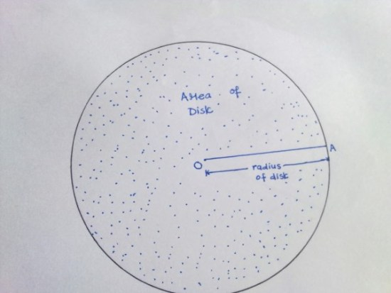 The Area of a Disk, Image, Gaurav Tiwari