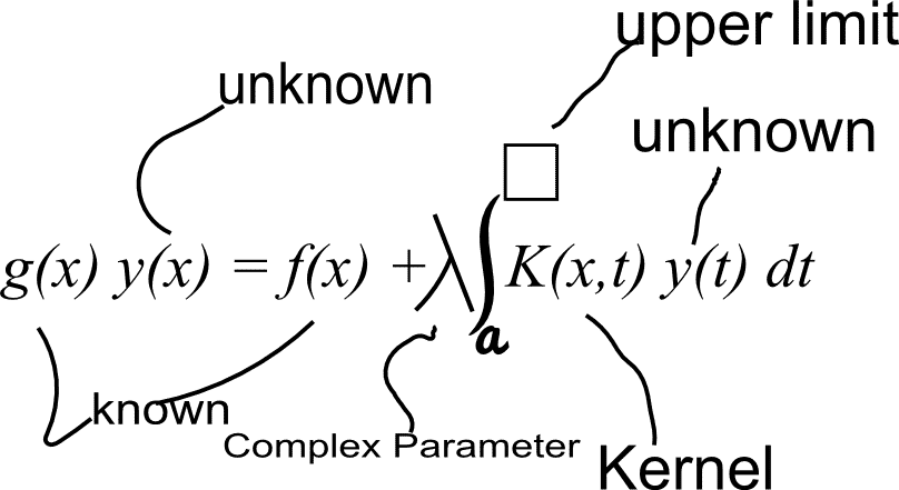 integral equation Solving Integral Equations   (1) Definitions and Types