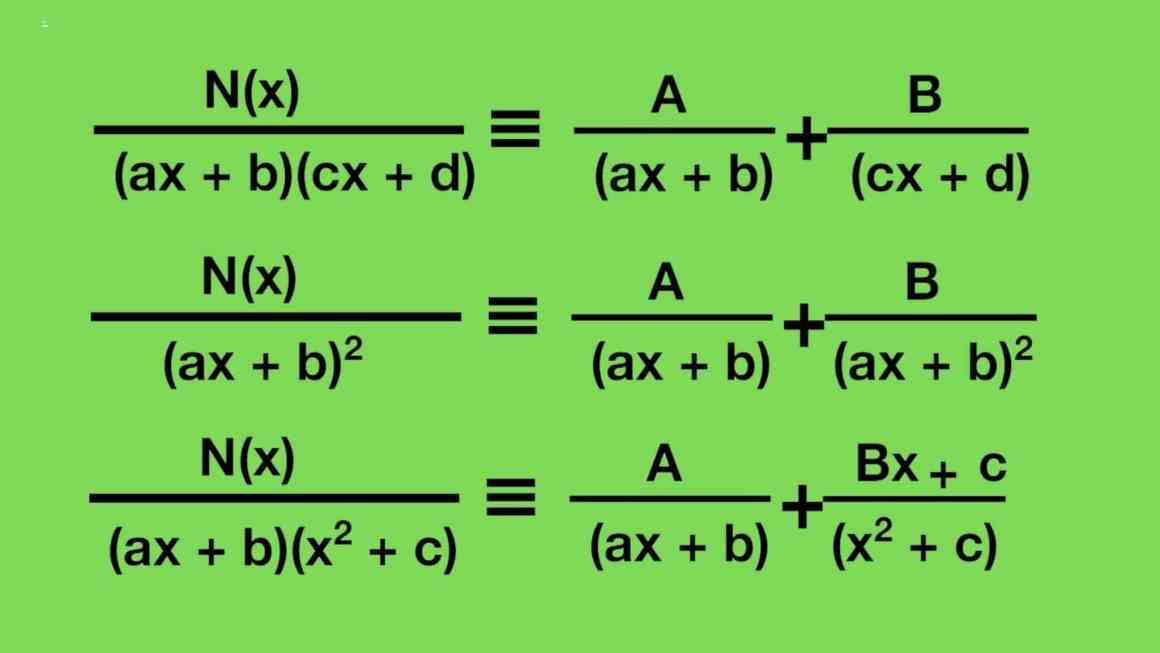 partial fractions and partial fraction calculator image