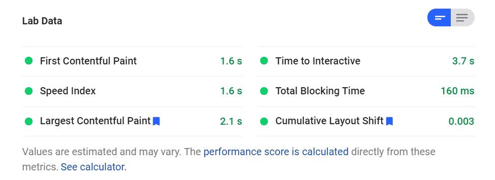 Core web vitals test passed