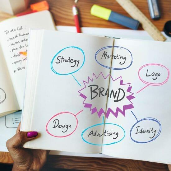 Business branding diagram